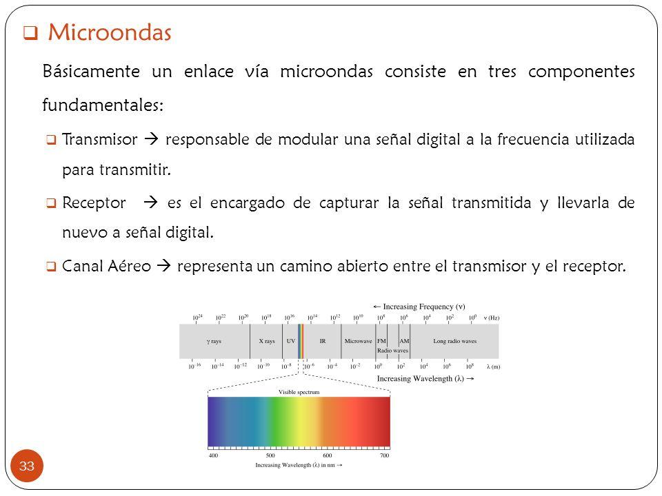 33 Microondas Básicamente un enlace vía microondas consiste en tres componentes fundamentales: Transmisor responsable de modular una señal digital a l
