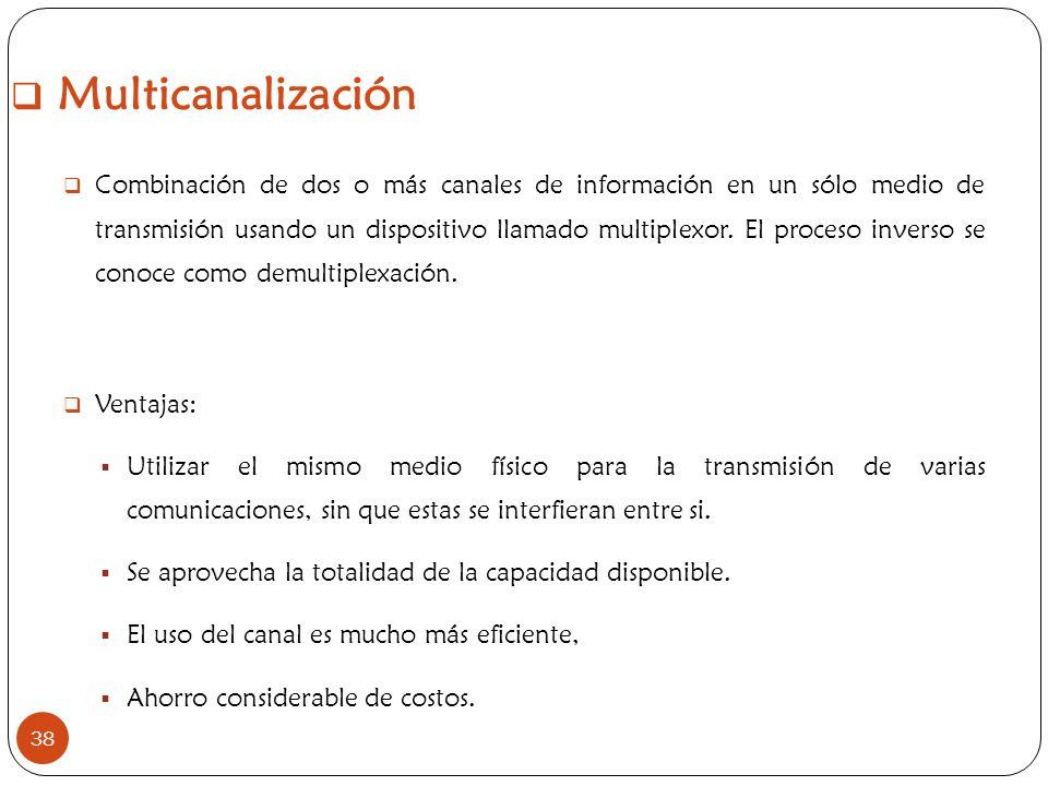 Multicanalización 38 Combinación de dos o más canales de información en un sólo medio de transmisión usando un dispositivo llamado multiplexor. El pro