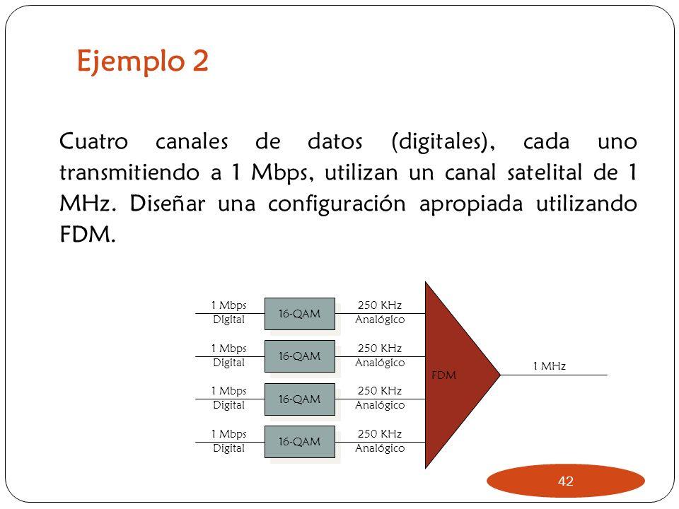 Ejemplo 2 Cuatro canales de datos (digitales), cada uno transmitiendo a 1 Mbps, utilizan un canal satelital de 1 MHz. Diseñar una configuración apropi