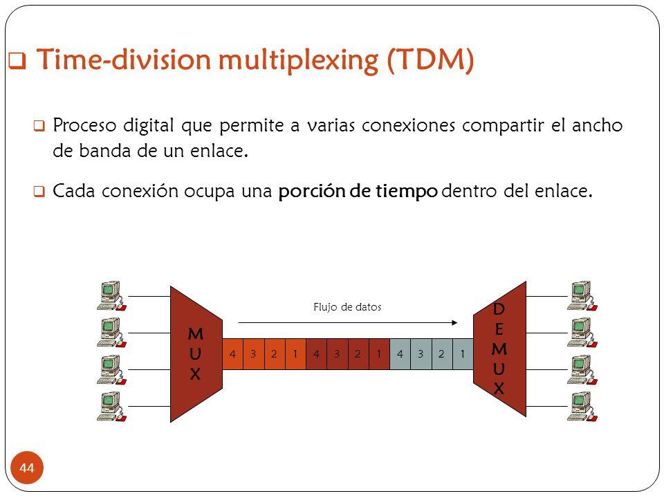 Time-division multiplexing (TDM) 44 Proceso digital que permite a varias conexiones compartir el ancho de banda de un enlace. Cada conexión ocupa una