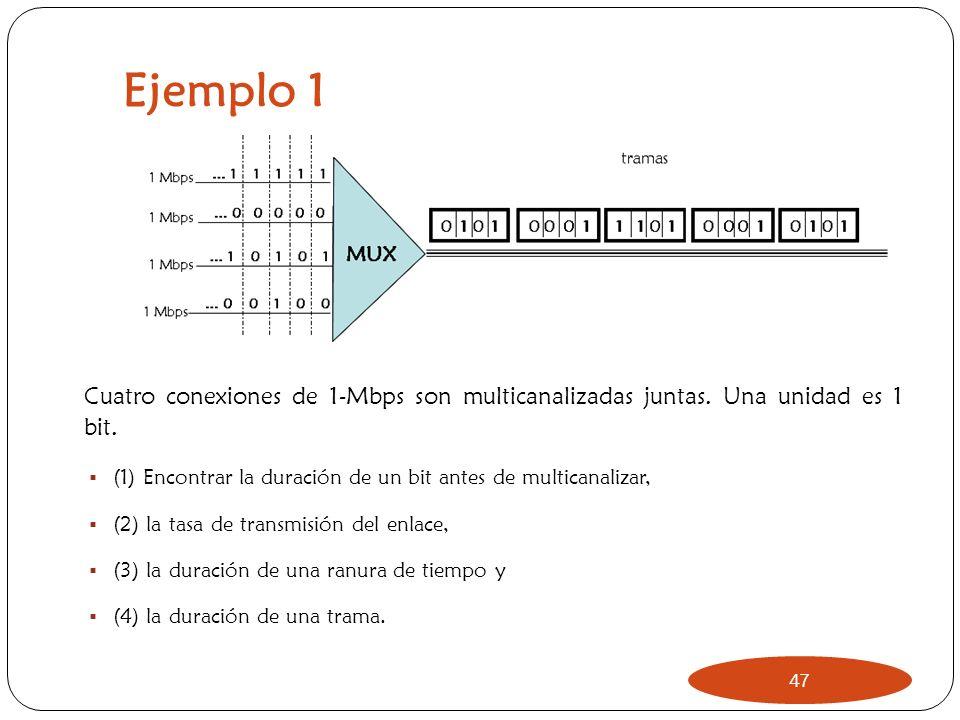 Ejemplo 1 Cuatro conexiones de 1-Mbps son multicanalizadas juntas. Una unidad es 1 bit. (1) Encontrar la duración de un bit antes de multicanalizar, (