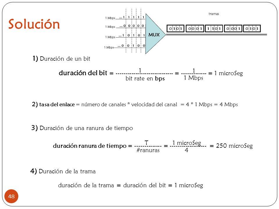 Solución 48 1) Duración de un bit 2) tasa del enlace = número de canales * velocidad del canal = 4 * 1 Mbps = 4 Mbps 1 1 Mbps 1 duración del bit = ---