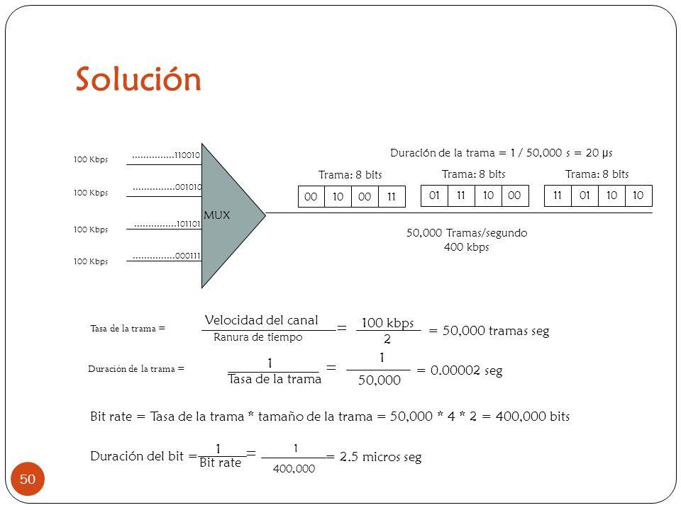 Solución 50 Bit rate = Tasa de la trama * tamaño de la trama = 50,000 * 4 * 2 = 400,000 bits 1 Bit rate Duración del bit = 1 Tasa de la trama Duración