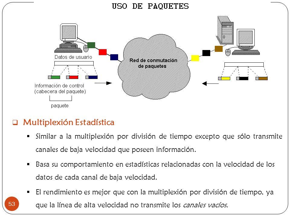 53 Multiplexión Estadística Similar a la multiplexión por división de tiempo excepto que sólo transmite canales de baja velocidad que poseen informaci