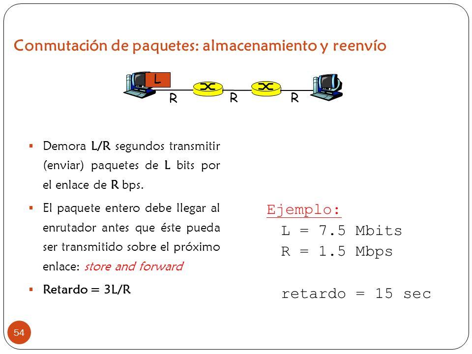 Conmutación de paquetes: almacenamiento y reenvío 54 Demora L/R segundos transmitir (enviar) paquetes de L bits por el enlace de R bps. El paquete ent