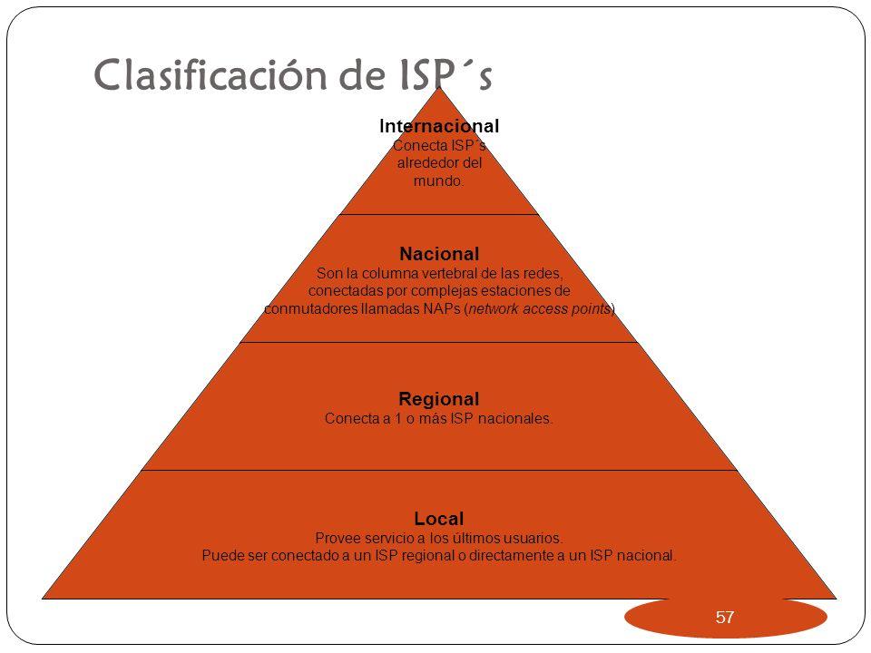 Clasificación de ISP´s Internacional Conecta ISP´s alrededor del mundo. Nacional Son la columna vertebral de las redes, conectadas por complejas estac