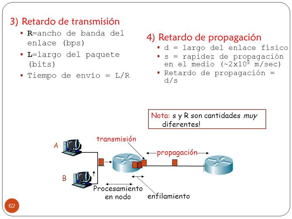 62 3) Retardo de transmisión R=ancho de banda del enlace (bps) L=largo del paquete (bits) Tiempo de envío = L/R 4) Retardo de propagación d = largo de