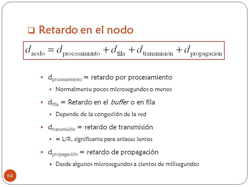 Retardo en el nodo 64 d procesamiento = retardo por procesamiento Normalmente pocos microsegundos o menos d fila = Retardo en el buffer o en fila Depe