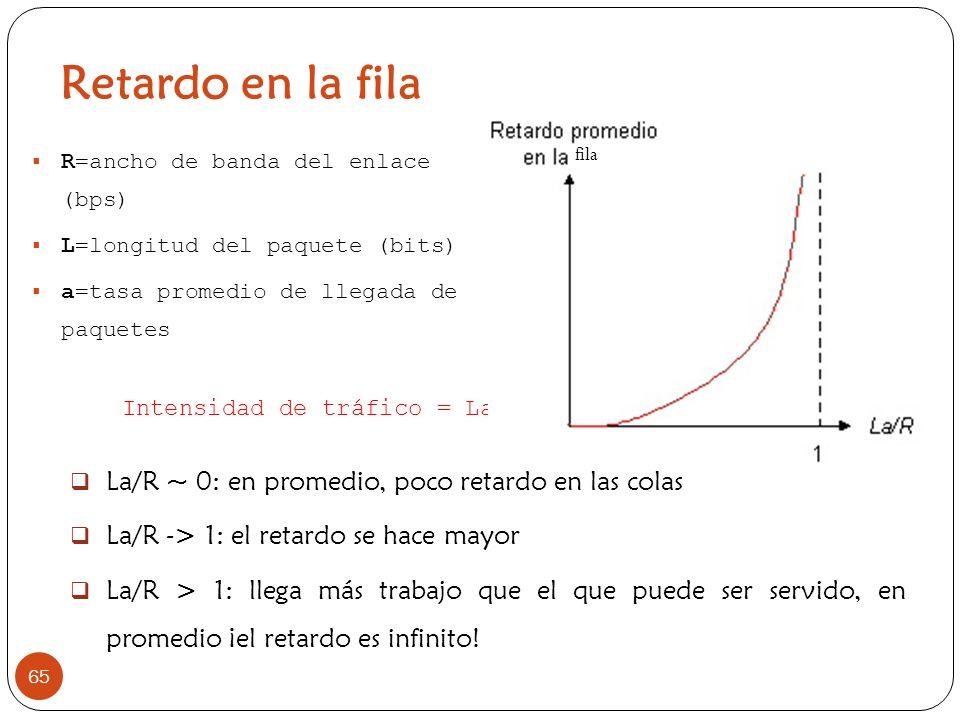 Retardo en la fila 65 R=ancho de banda del enlace (bps) L=longitud del paquete (bits) a=tasa promedio de llegada de paquetes Intensidad de tráfico = L