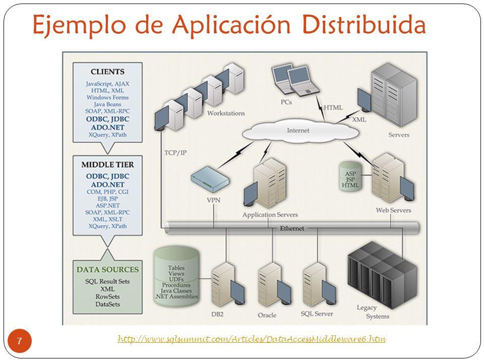Ejemplo de Aplicación Distribuida 7 http://www.sqlsummit.com/Articles/DataAccessMiddleware6.htm