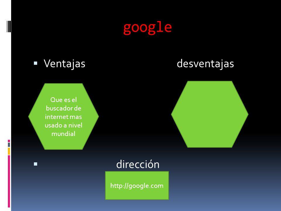 google Ventajas desventajas dirección Que es el buscador de internet mas usado a nivel mundial http://google.com