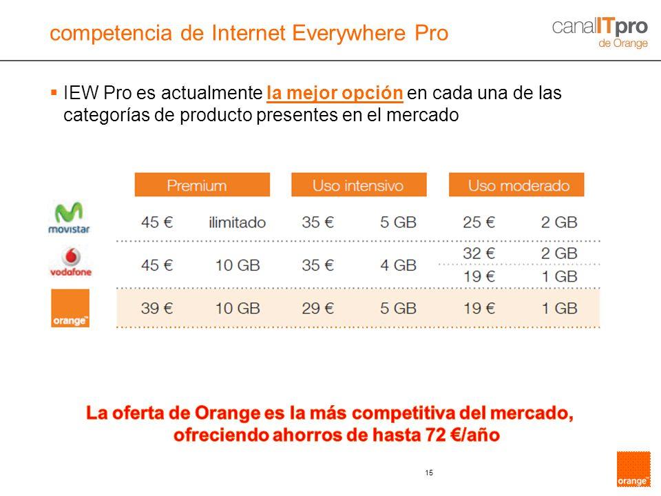 15 competencia de Internet Everywhere Pro