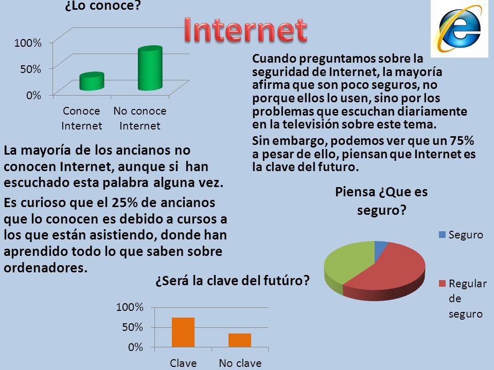 La mayoría de los ancianos no conocen Internet, aunque si han escuchado esta palabra alguna vez. Es curioso que el 25% de ancianos que lo conocen es d