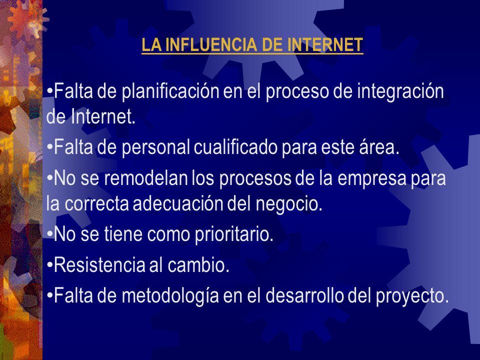 Falta de planificación en el proceso de integración de Internet. Falta de personal cualificado para este área. No se remodelan los procesos de la empr