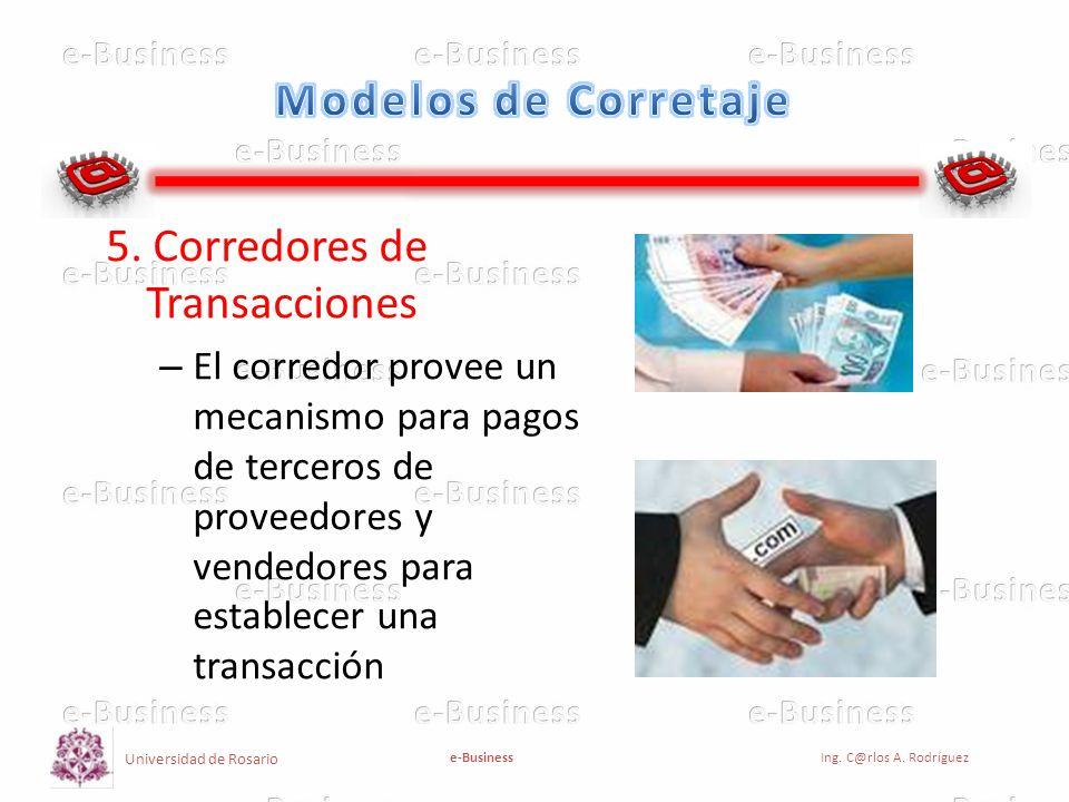 Universidad de Rosario e-BusinessIng. C@rlos A. Rodríguez 5. Corredores de Transacciones – El corredor provee un mecanismo para pagos de terceros de p