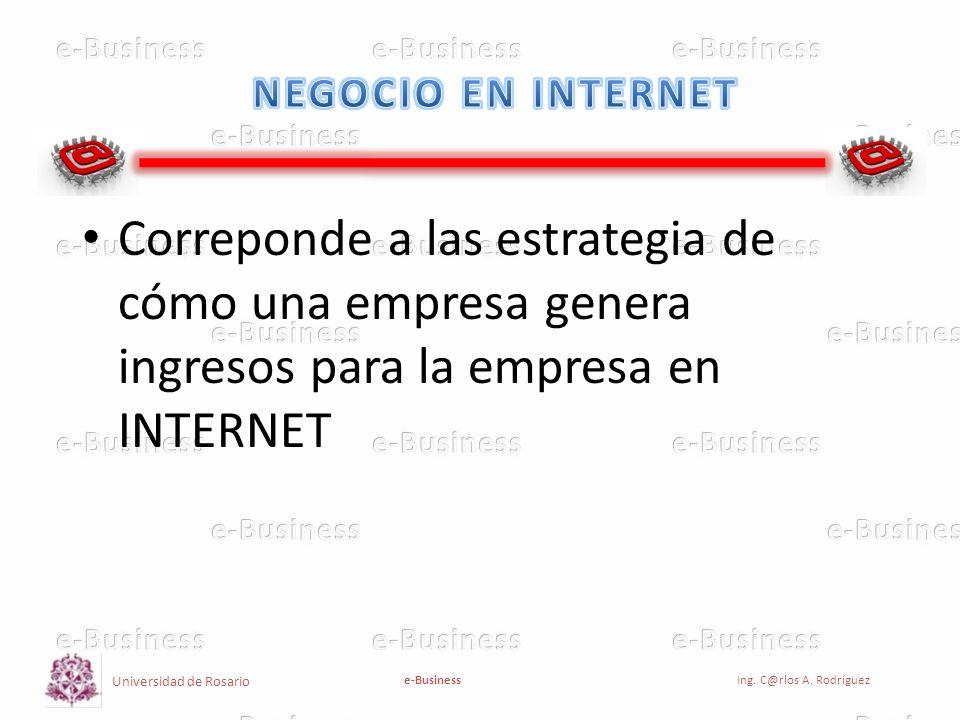 Universidad de Rosario e-BusinessIng. C@rlos A. Rodríguez Correponde a las estrategia de cómo una empresa genera ingresos para la empresa en INTERNET