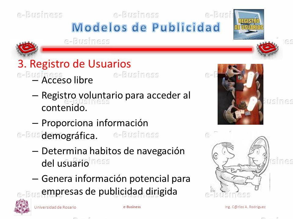 Universidad de Rosario e-BusinessIng. C@rlos A. Rodríguez 3. Registro de Usuarios – Acceso libre – Registro voluntario para acceder al contenido. – Pr