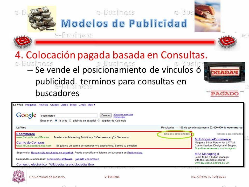 Universidad de Rosario e-BusinessIng. C@rlos A. Rodríguez 4. Colocación pagada basada en Consultas. – Se vende el posicionamiento de vínculos ó public