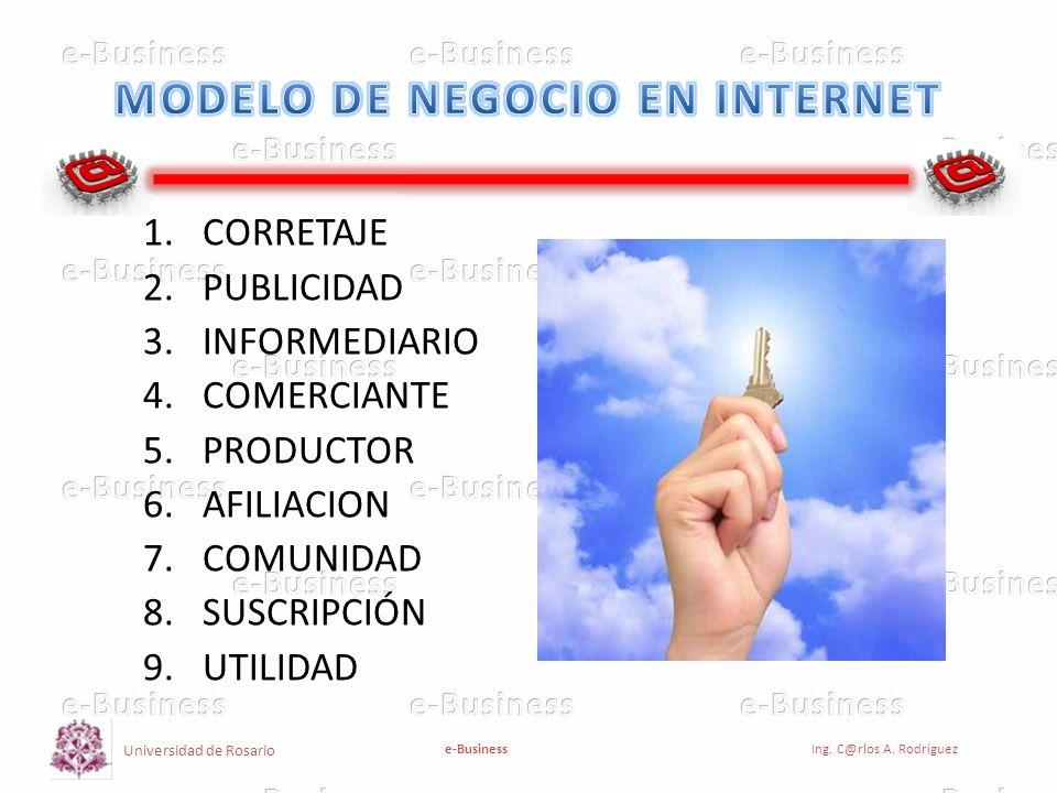 Universidad de Rosario e-BusinessIng. C@rlos A. Rodríguez 1.CORRETAJE 2.PUBLICIDAD 3.INFORMEDIARIO 4.COMERCIANTE 5.PRODUCTOR 6.AFILIACION 7.COMUNIDAD