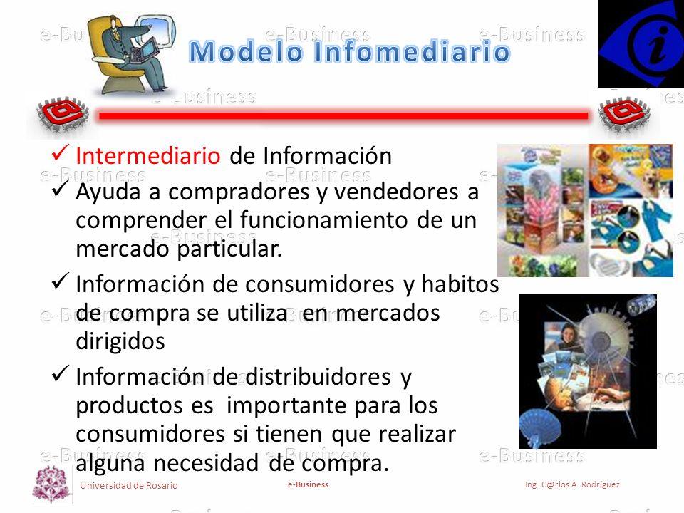 Universidad de Rosario e-BusinessIng. C@rlos A. Rodríguez Intermediario de Información Ayuda a compradores y vendedores a comprender el funcionamiento