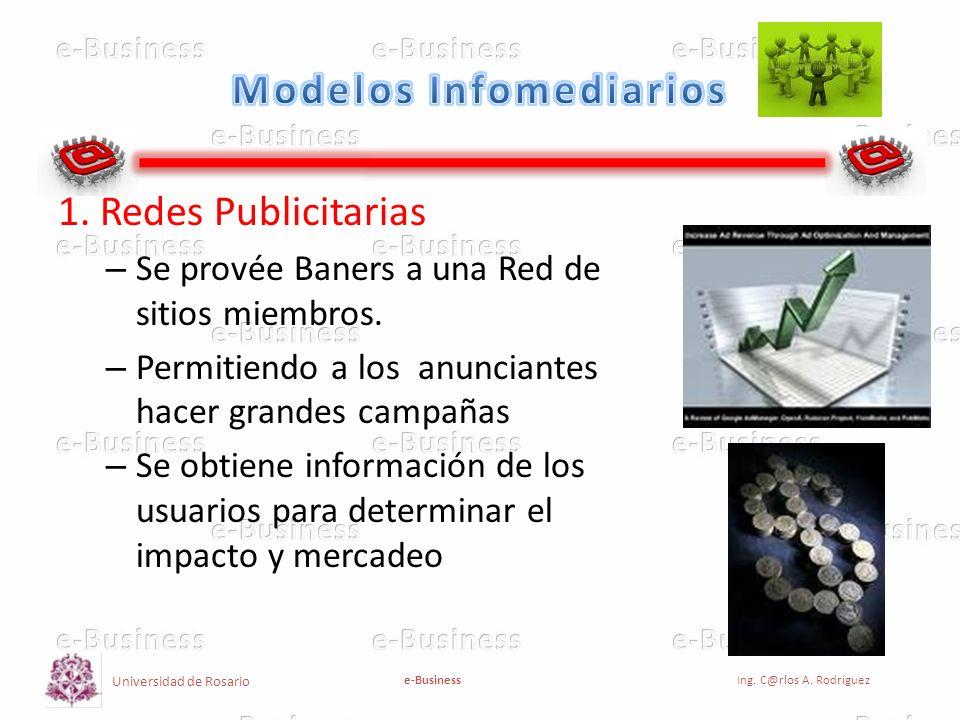 Universidad de Rosario e-BusinessIng. C@rlos A. Rodríguez 1. Redes Publicitarias – Se provée Baners a una Red de sitios miembros. – Permitiendo a los