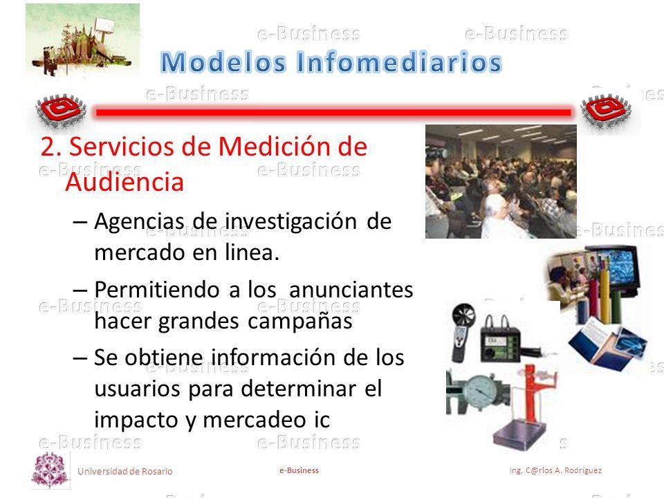 Universidad de Rosario e-BusinessIng. C@rlos A. Rodríguez 2. Servicios de Medición de Audiencia – Agencias de investigación de mercado en linea. – Per