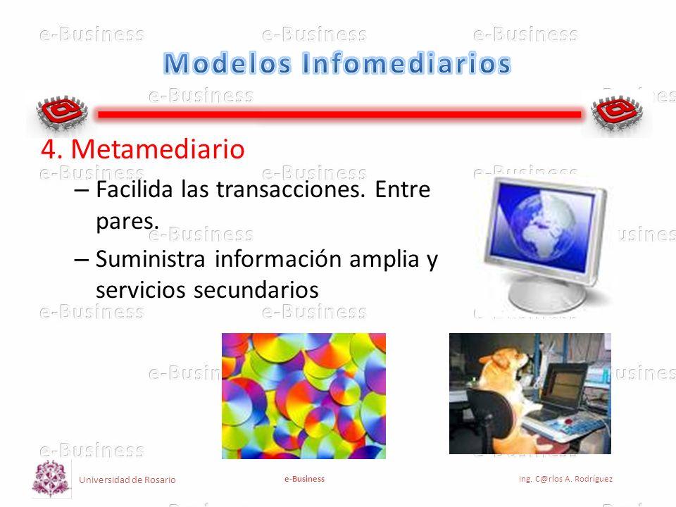 Universidad de Rosario e-BusinessIng. C@rlos A. Rodríguez 4. Metamediario – Facilida las transacciones. Entre pares. – Suministra información amplia y