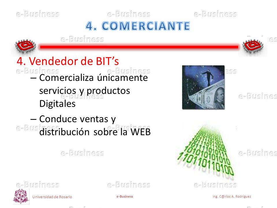 Universidad de Rosario e-BusinessIng. C@rlos A. Rodríguez 4. Vendedor de BITs – Comercializa únicamente servicios y productos Digitales – Conduce vent