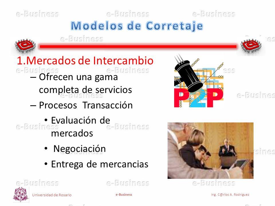 Universidad de Rosario e-BusinessIng. C@rlos A. Rodríguez 1.Mercados de Intercambio – Ofrecen una gama completa de servicios – Procesos Transacción Ev
