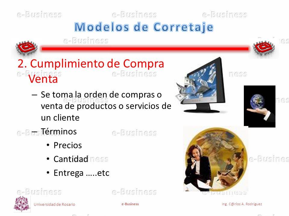 Universidad de Rosario e-BusinessIng. C@rlos A. Rodríguez 2. Cumplimiento de Compra Venta – Se toma la orden de compras o venta de productos o servici