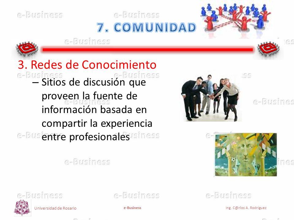 Universidad de Rosario e-BusinessIng. C@rlos A. Rodríguez 3. Redes de Conocimiento – Sitios de discusión que proveen la fuente de información basada e