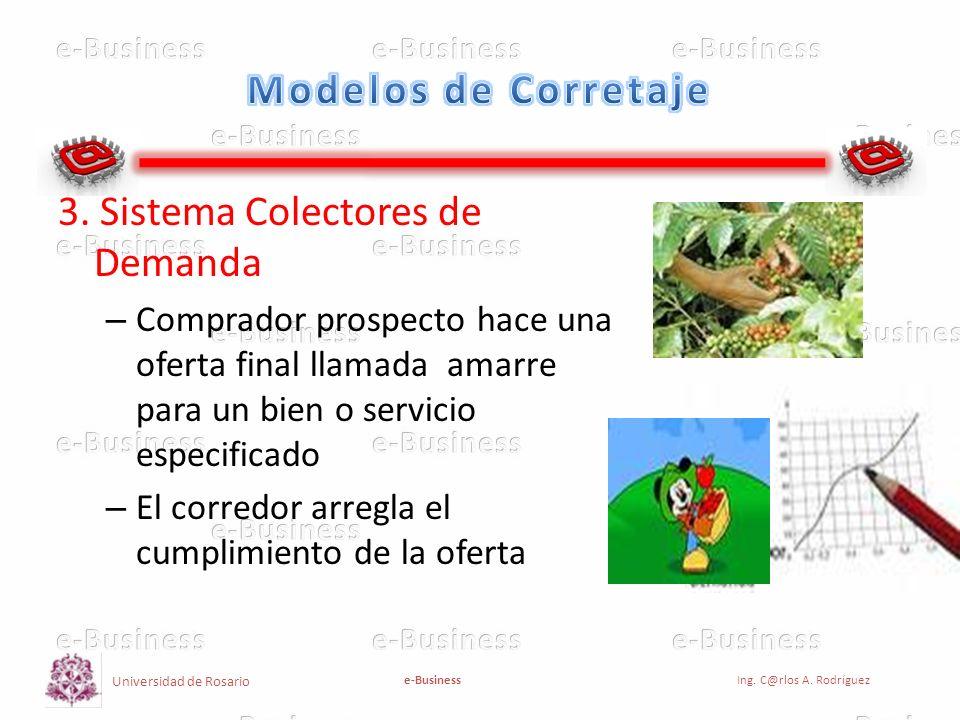Universidad de Rosario e-BusinessIng. C@rlos A. Rodríguez 3. Sistema Colectores de Demanda – Comprador prospecto hace una oferta final llamada amarre