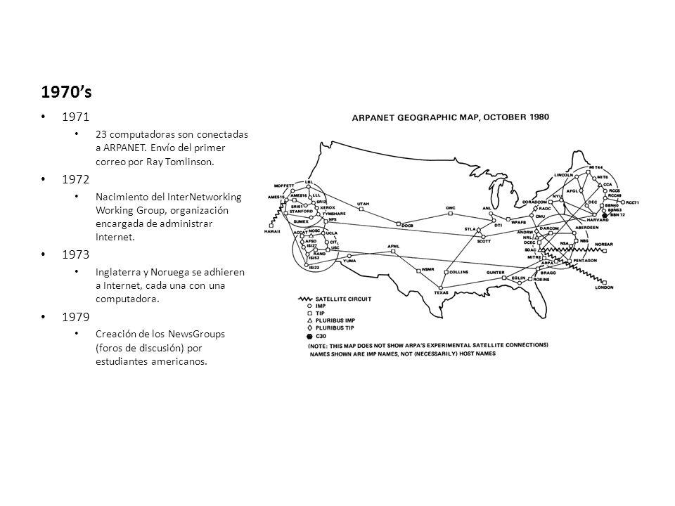 1970s 1971 23 computadoras son conectadas a ARPANET. Envío del primer correo por Ray Tomlinson. 1972 Nacimiento del InterNetworking Working Group, org