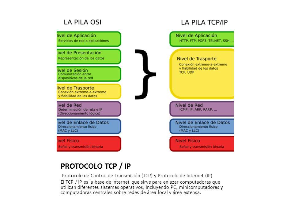 PROTOCOLO TCP / IP Protocolo de Control de Transmisión (TCP) y Protocolo de Internet (IP) El TCP / IP es la base de Internet que sirve para enlazar co