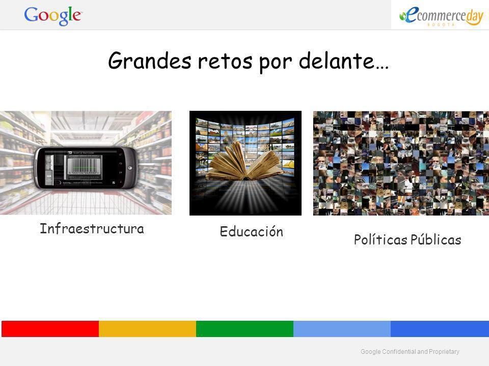 Google Confidential and Proprietary Infraestructura Políticas Públicas Educación Grandes retos por delante…