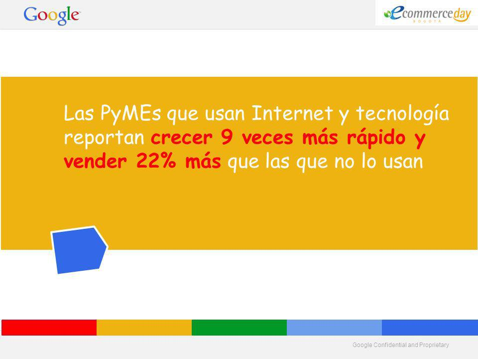 Google Confidential and Proprietary Las PyMEs que usan Internet y tecnología reportan crecer 9 veces más rápido y vender 22% más que las que no lo usan
