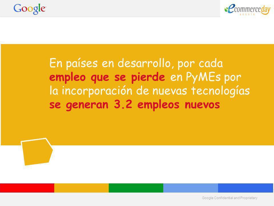 Google Confidential and Proprietary En países en desarrollo, por cada empleo que se pierde en PyMEs por la incorporación de nuevas tecnologías se generan 3.2 empleos nuevos