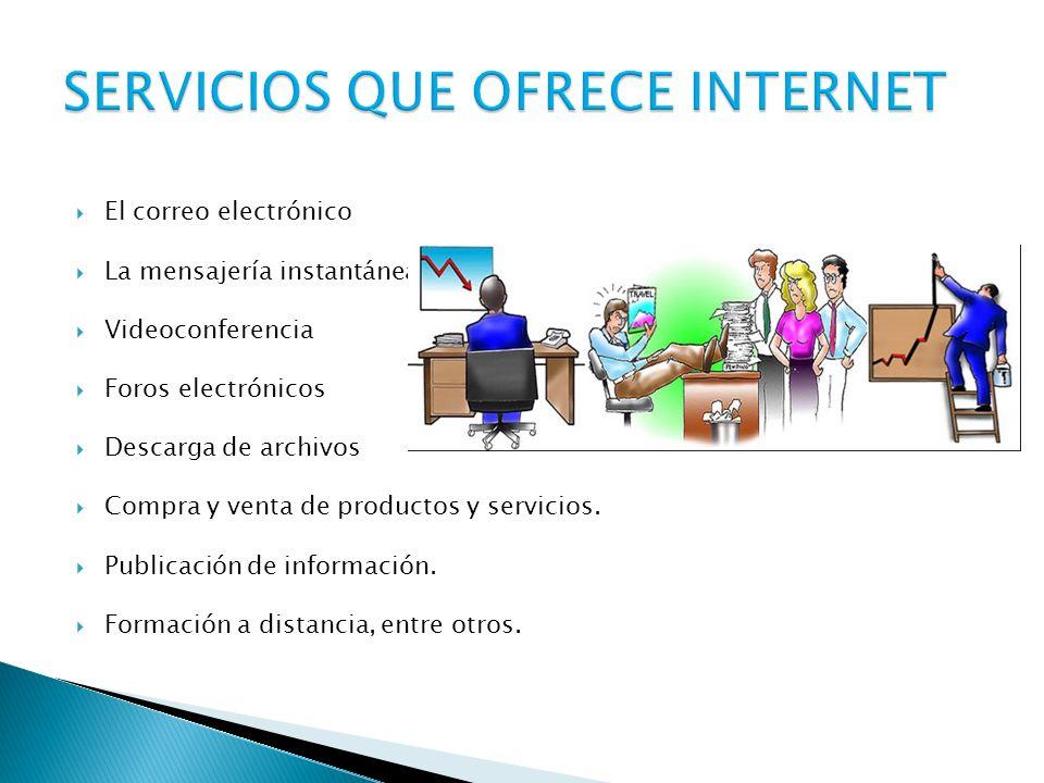 El correo electrónico La mensajería instantánea Videoconferencia Foros electrónicos Descarga de archivos Compra y venta de productos y servicios. Publ
