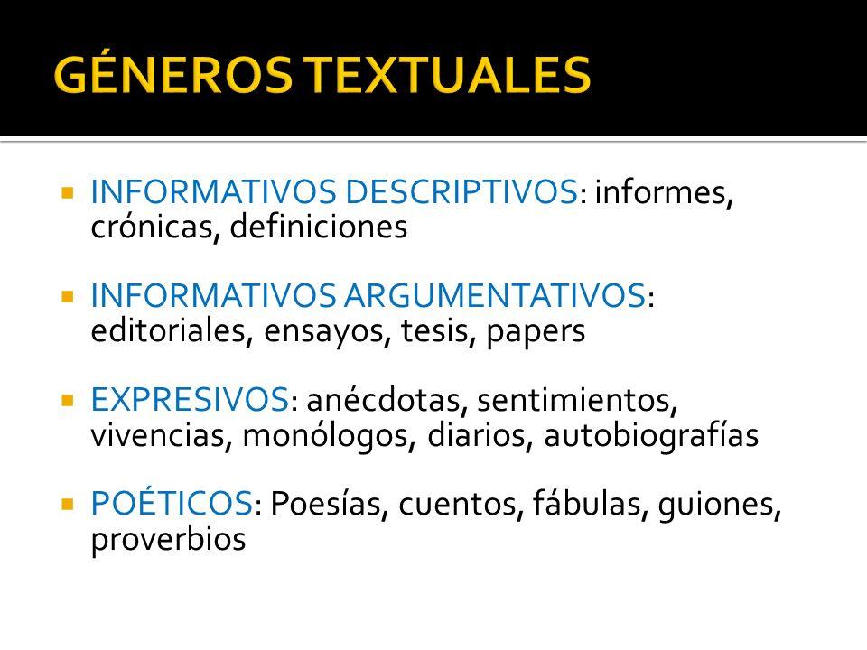 INFORMATIVOS DESCRIPTIVOS: informes, crónicas, definiciones INFORMATIVOS ARGUMENTATIVOS: editoriales, ensayos, tesis, papers EXPRESIVOS: anécdotas, se