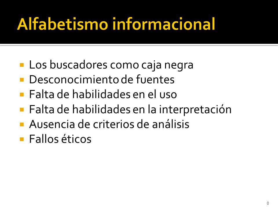 Los buscadores como caja negra Desconocimiento de fuentes Falta de habilidades en el uso Falta de habilidades en la interpretación Ausencia de criteri