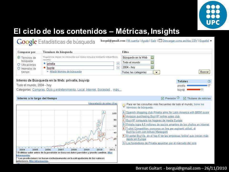 Bernat Guitart - bergui@gmail.com – 26/11/2010 El ciclo de los contenidos – Métricas, Insights