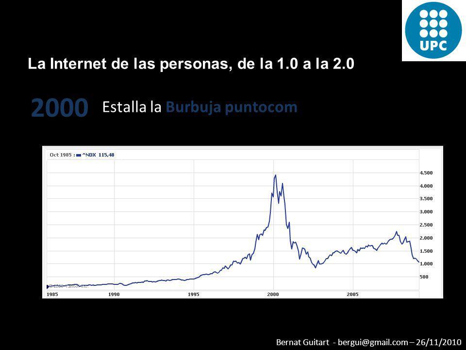 Bernat Guitart - bergui@gmail.com – 26/11/2010 La Internet de las personas, de la 1.0 a la 2.0 2000 Estalla la Burbuja puntocom