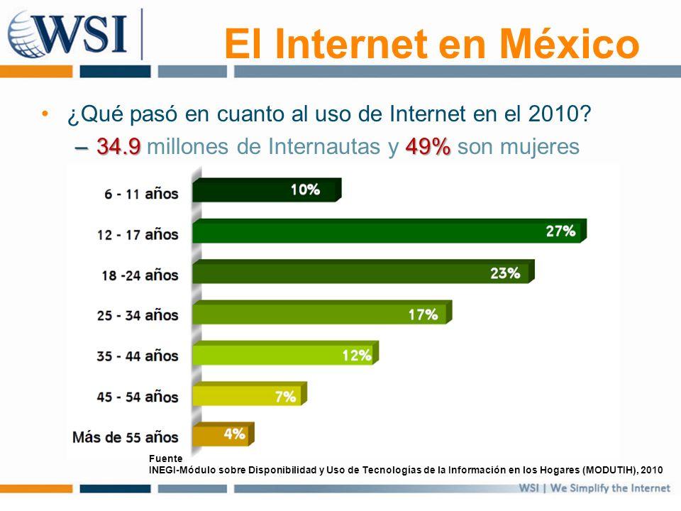 El Internet en México ¿Qué pasó en cuanto al uso de Internet en el 2010? –34.949% –34.9 millones de Internautas y 49% son mujeres Fuente INEGI-Módulo
