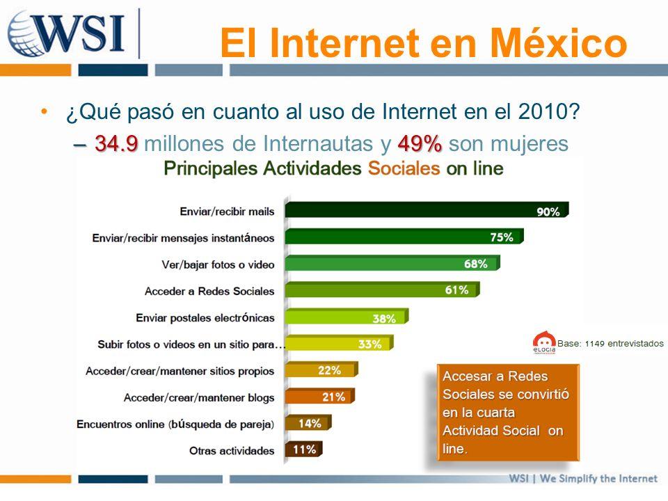 El Internet en México ¿Qué pasó en cuanto al uso de Internet en el 2010? –34.949% –34.9 millones de Internautas y 49% son mujeres
