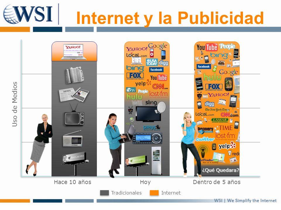 Internet y la Publicidad Uso de Medios InternetTradicionales Hoy ¿Qué Quedara? Dentro de 5 años Hace 10 años