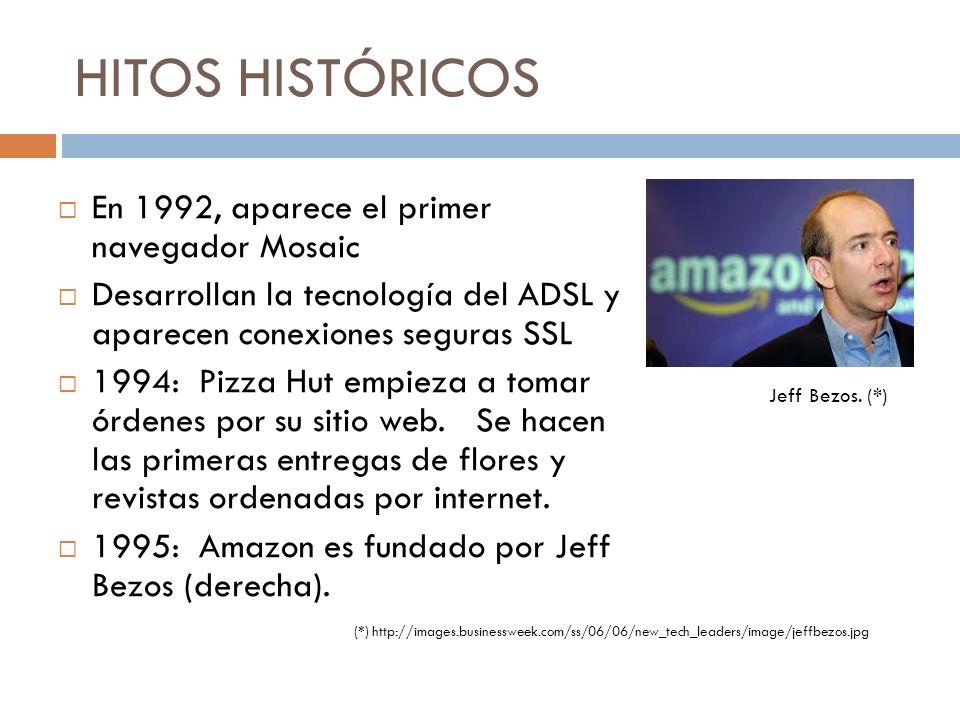 HITOS HISTÓRICOS En 1992, aparece el primer navegador Mosaic Desarrollan la tecnología del ADSL y aparecen conexiones seguras SSL 1994: Pizza Hut empieza a tomar órdenes por su sitio web.