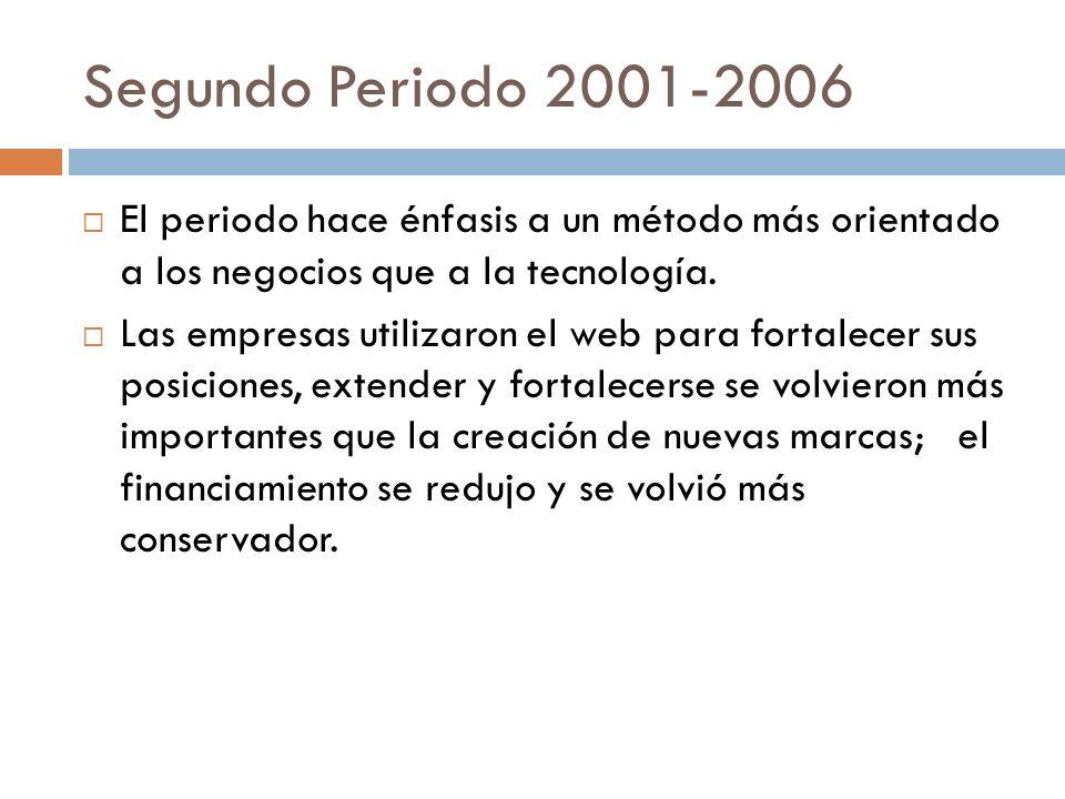 Segundo Periodo 2001-2006 El periodo hace énfasis a un método más orientado a los negocios que a la tecnología. Las empresas utilizaron el web para fo