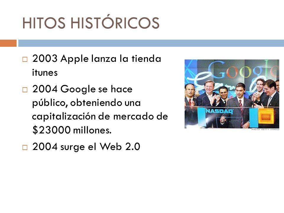 HITOS HISTÓRICOS 2003 Apple lanza la tienda itunes 2004 Google se hace público, obteniendo una capitalización de mercado de $23000 millones.