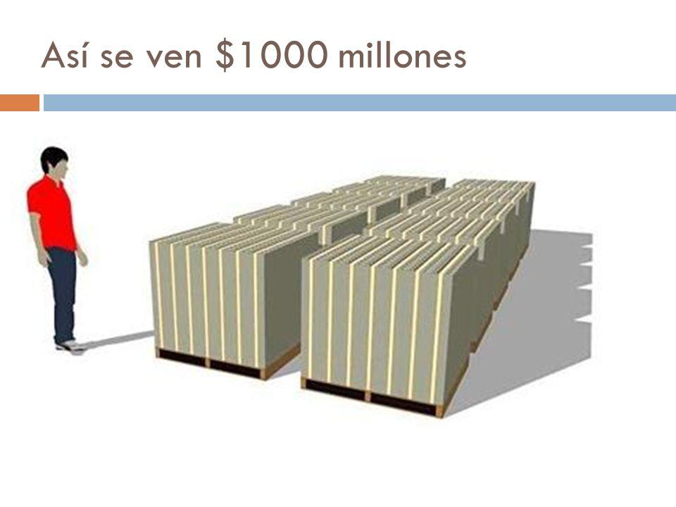 Así se ven $1000 millones