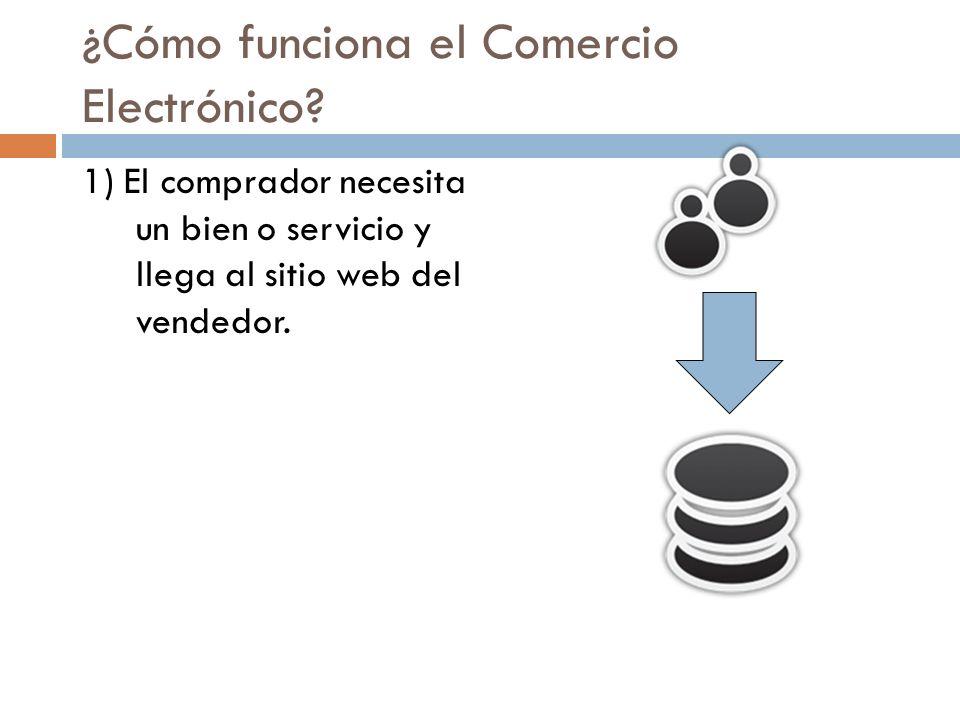 ¿Cómo funciona el Comercio Electrónico? 1) El comprador necesita un bien o servicio y llega al sitio web del vendedor.